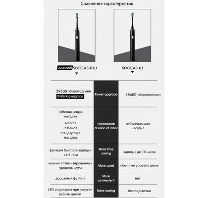 Умная зубная щетка Xiaomi Soocas Sonic X3U Black